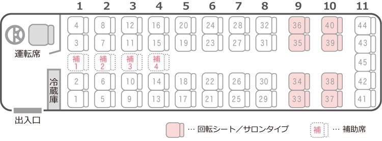 エアロクイーンⅡ(49名乗り)
