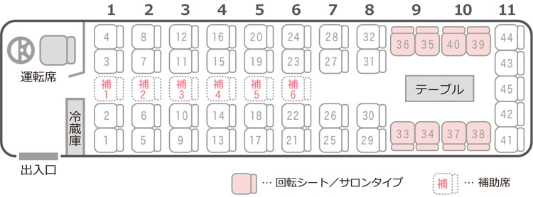 エアロクイーンⅡ(51名乗り)