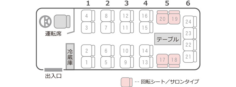 エアロミディ(24名乗り)