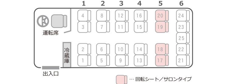エアロミディ(25名乗り)
