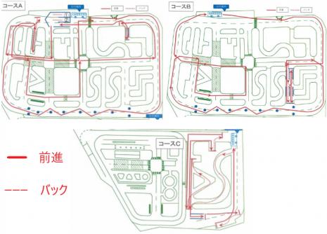 ②各コース図